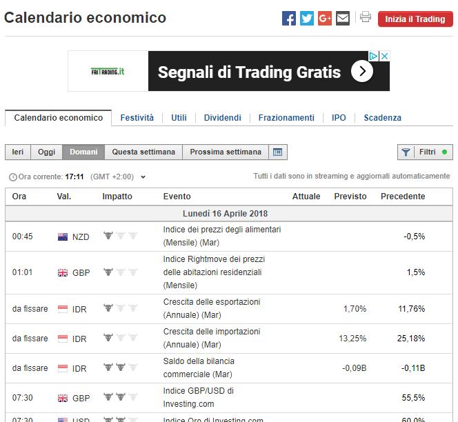 Investingcom Calendario.Investing Com E Un Sito Affidabile Come Si Usa