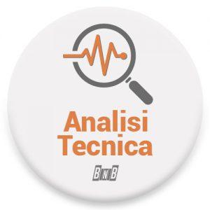 Analisi tecnica bnb