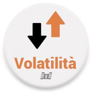 volatilità bullnbear