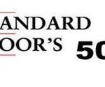 quotazione S&P500
